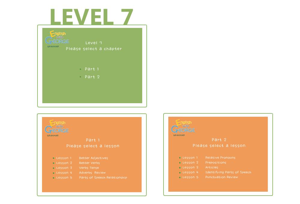 English a level coursework ideas